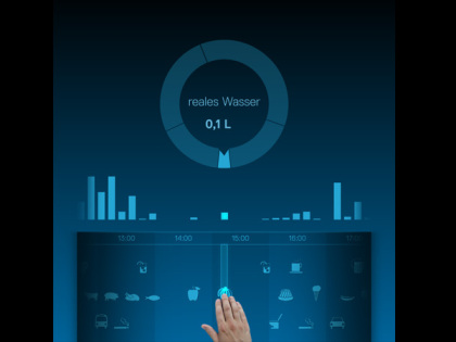 Interactive Water Consumption